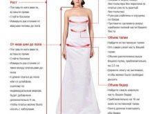 Правила снятия мерок для свадебного платья