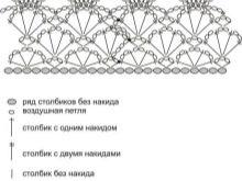 Схема к ажурному сарафану