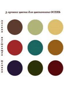 Основная подходящая цветовая палитра в одежде женщин цветотипа Осень