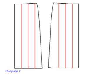 Разведение клиньев на юбке