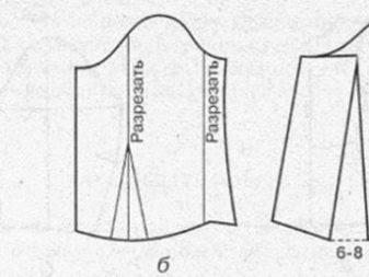 Моделирование длинного рукава