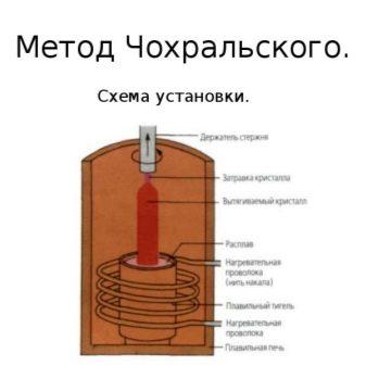 Синтетический рубин что это такое