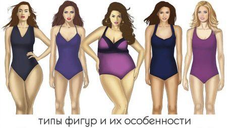 e0168d2ca33 Как выбрать правильное платье под свой тип фигуры.