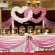 Оригинальные идеи украшения зала на свадьбу шарами