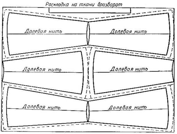 Юбка шестиклинка выкройка расход ткани
