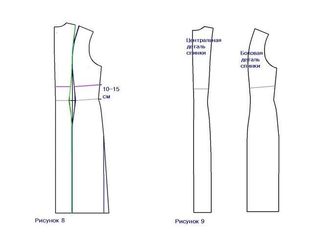 Выкройки платья на беременных своими руками