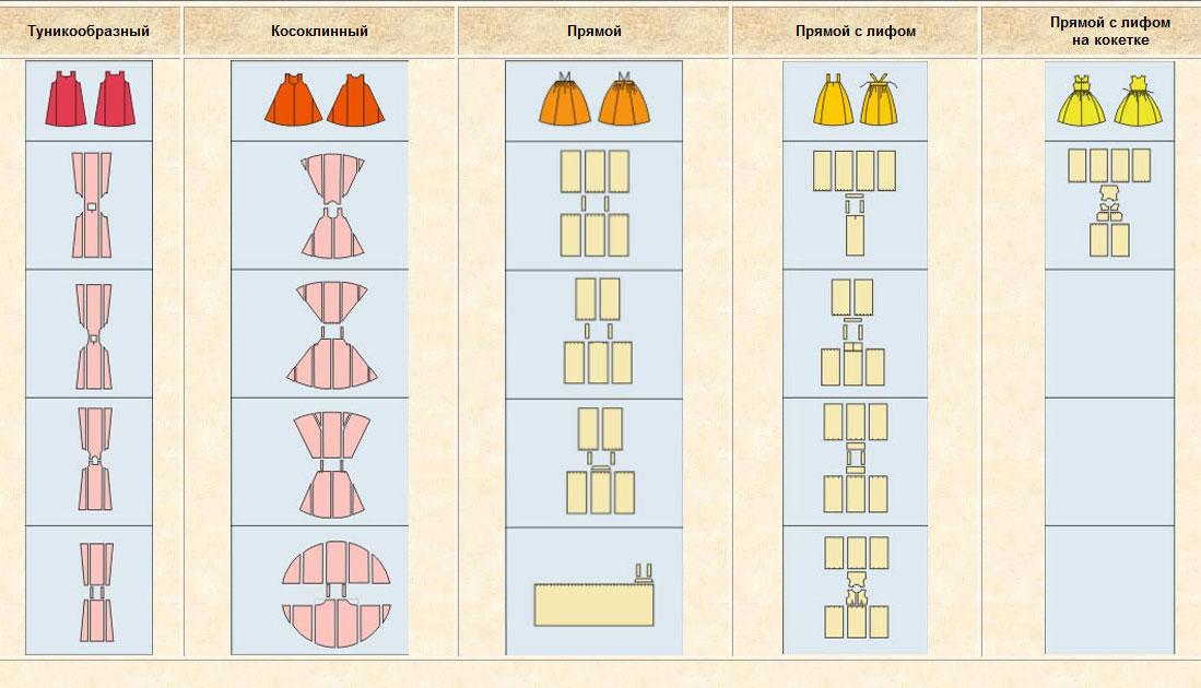 Вышивка русских сарафанов