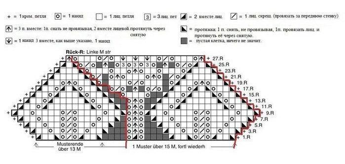 Схема вязания на спицах манишки для девочек