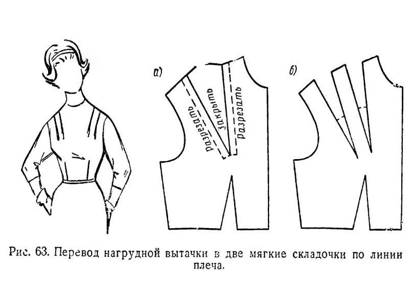 Как сделать выкройку плеча