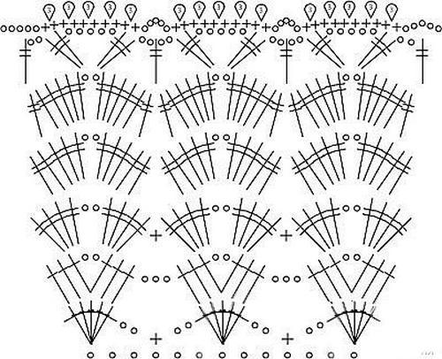 Схемы вязания крючком юбок годе 722