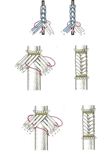 Схема плетения кожаного шнура