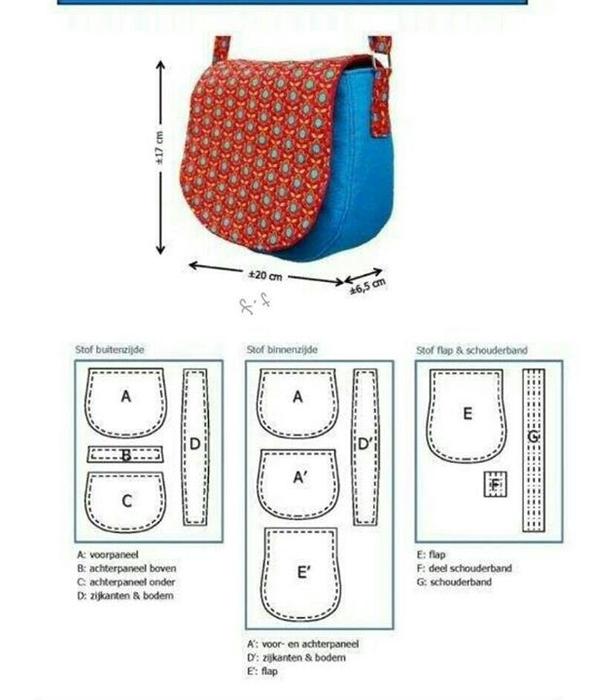 df2284d60bbc ... объемными, вместительными и кажущимися сложными на первый взгляд.  Однако с помощью любой выкройки процесс создания детской сумки станет  заметно проще.