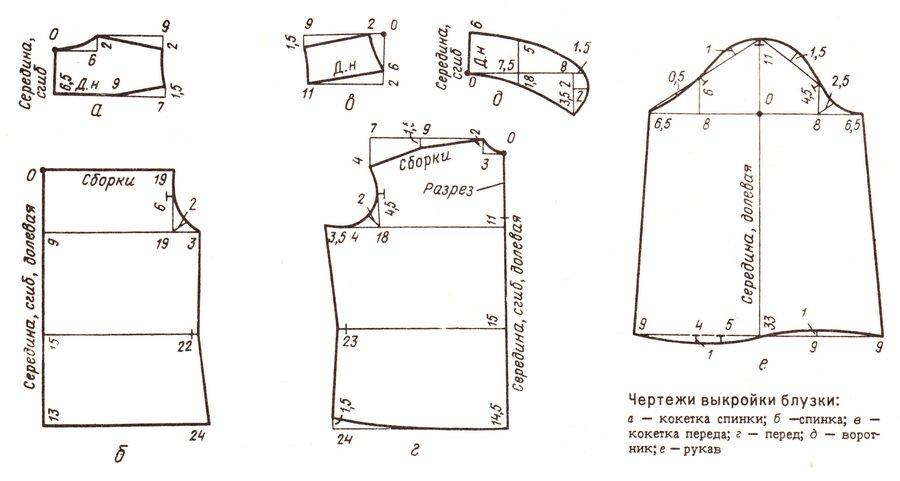 dca0963f3e2 Пример выкройки блузы можно посмотреть на фото. Фасон представляет собой  блузу на кокетке