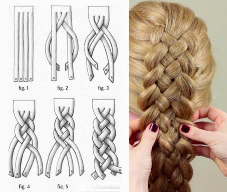 Как сделать косу из волос видео, трах не снимая белья