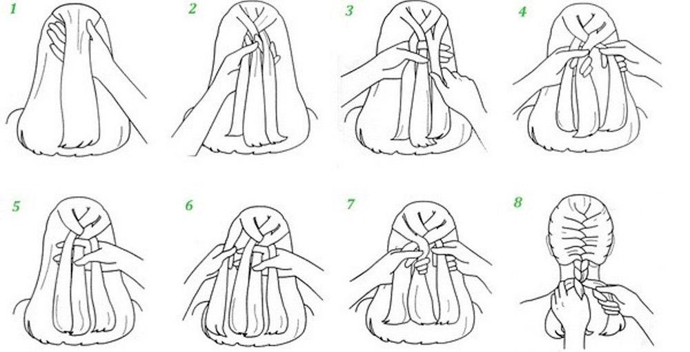 Как правильно делать плисет #15