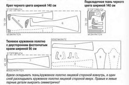 Схема расклада деталей вечернего платья в пол