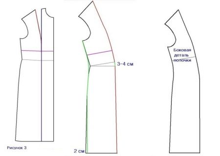Передняя часть платья для беременных