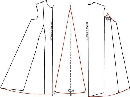 Выкройка переда платья хай-лоу