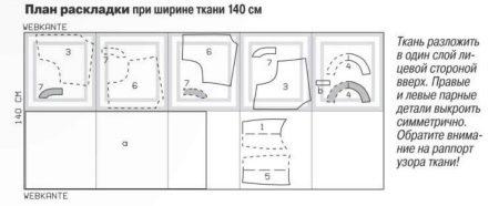 Расклад деталей платья с цельнокроеным рукавом для полных