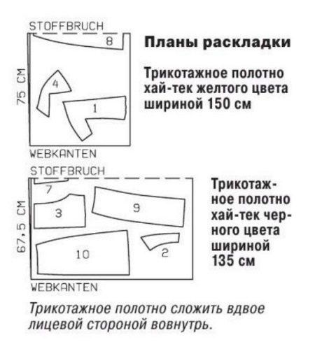 Расклад деталей платья