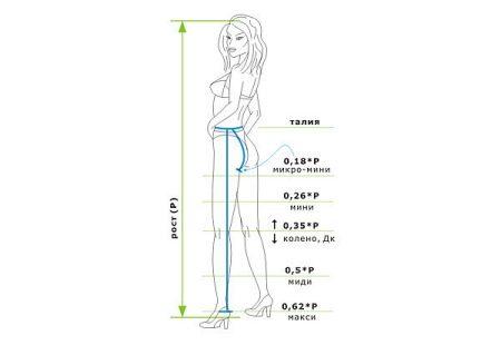 Платье длины миди