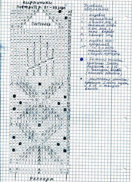 Схема к вязаному платью спицами от Диор