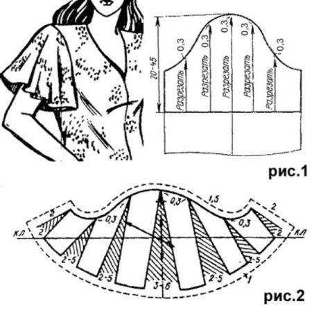 Моделирование рукава-волан