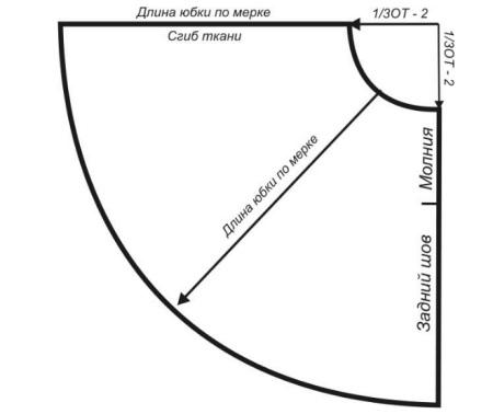 Выкройка (чертеж) для конической юбки полусолнце на молнии