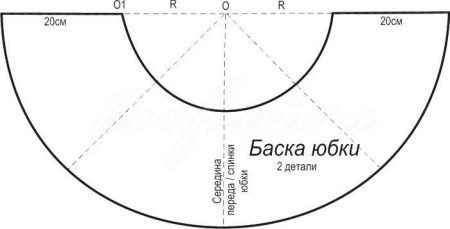 Выкройка баски