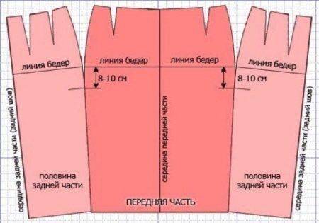 Как сшить юбку-карандаш: выкройка и пошаговый мастер класс 273
