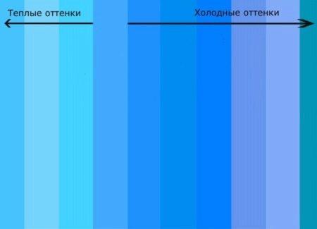 Голубой цвет и его оттенки