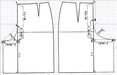 Выкройка брюк кюлотов