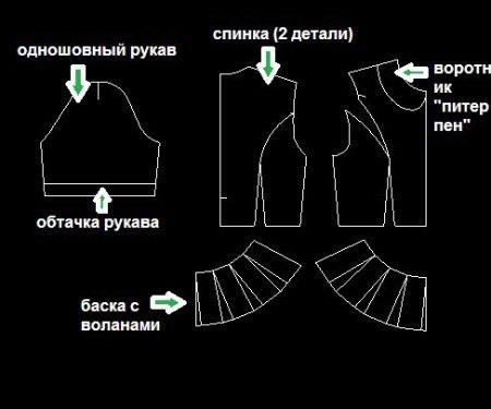 Как сшить летнюю блузку своими руками быстро и без выкройки фото 31