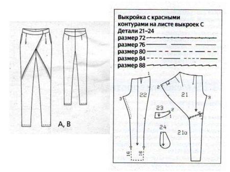 kak-sshit-bryuki-svoimi-rukami-i-gde-najti-vykrojku-3 Основа женских брюк. Выкройка основы женских брюк. Построение. Чертёж