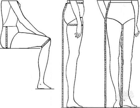 kak-sshit-bryuki-svoimi-rukami-i-gde-najti-vykrojku-1 Основа женских брюк. Выкройка основы женских брюк. Построение. Чертёж