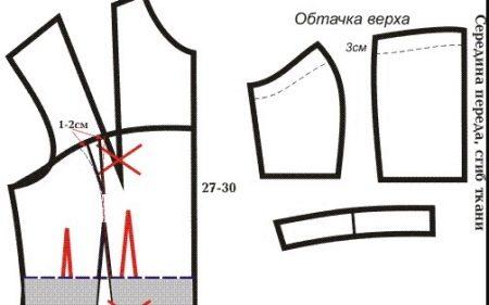 vykrojka-letnego-sarafana-dlya-nachinayushchih-12 Простая выкройка сарафана от Анастасии Корфиати