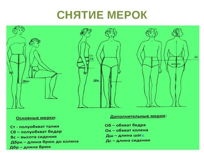kak-sshit-bryuki-svoimi-rukami-i-gde-najti-vykrojku-2 Основа женских брюк. Выкройка основы женских брюк. Построение. Чертёж
