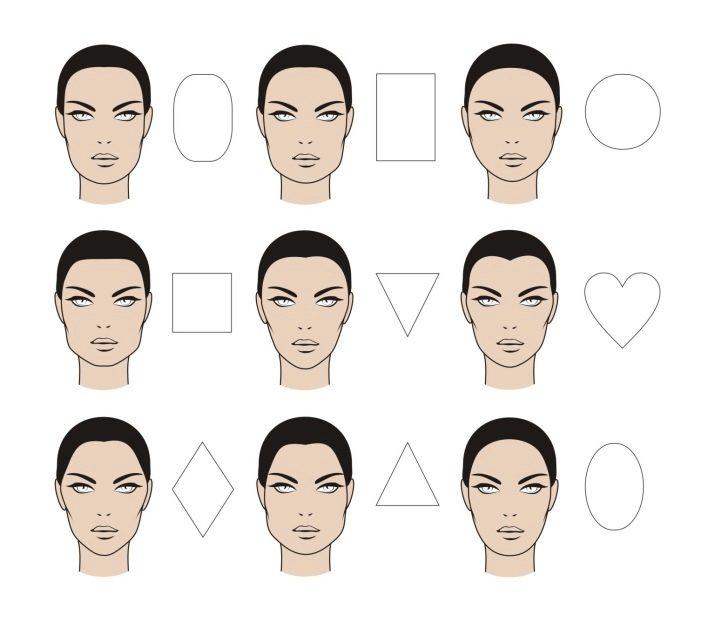 Квадратный тип лица макияж для него