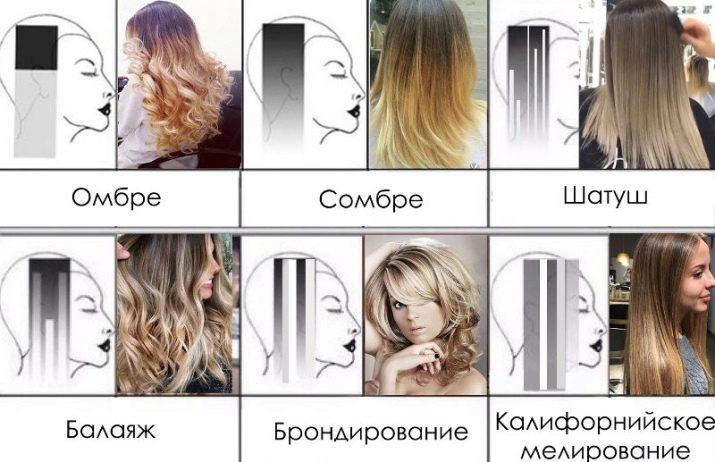 Тонирование прядей на темных волосах