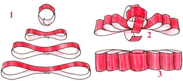 Как сделать бант из ленты для открытки