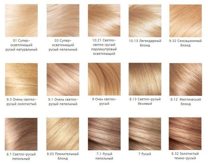 Натуральные оттенки русого цвета волос