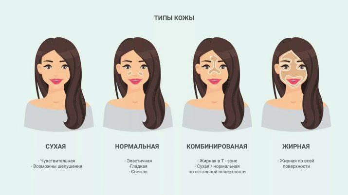 Что такое косметика по уходу за лицом